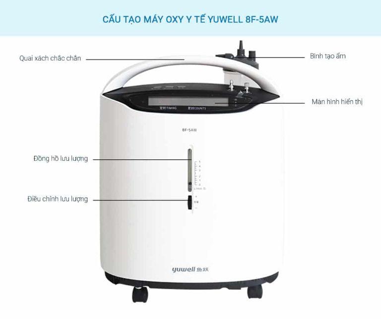 Máy tạo oxy mini cho phòng ngủ