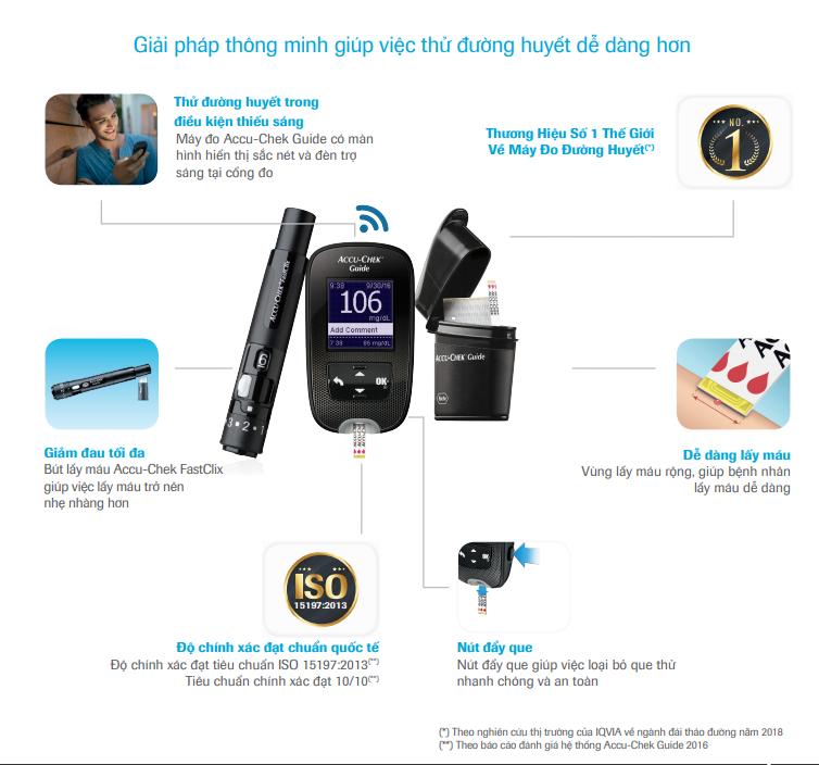 Máy đo đường huyết Accu-Chek GuideMáy đo đường huyết Accu-Chek Guide