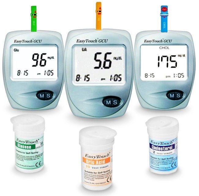 Máy đo đường huyết Rossmax Easy Touch GCU ET322