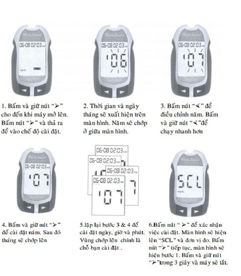 cách sử dụng máy đo đường huyết
