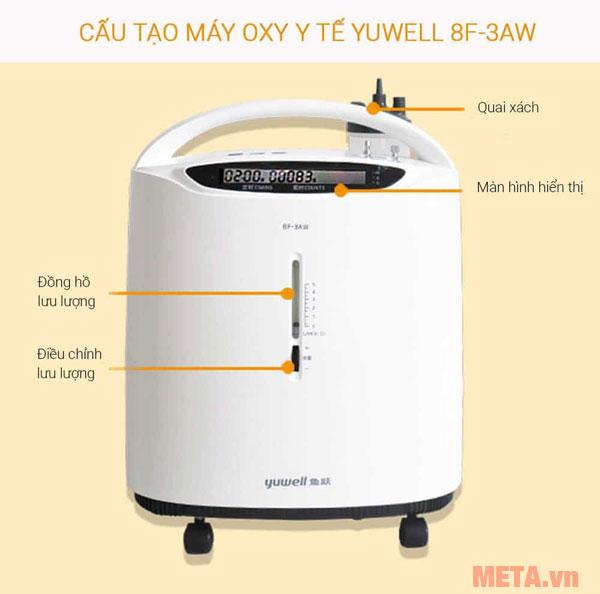 Máy tạo oxy y tế YUWELL 8F-3AW