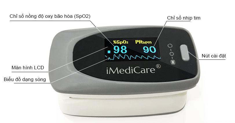 Máy đo nồng độ oxy trong máu và nhịp tim iMedicare IOM-A8